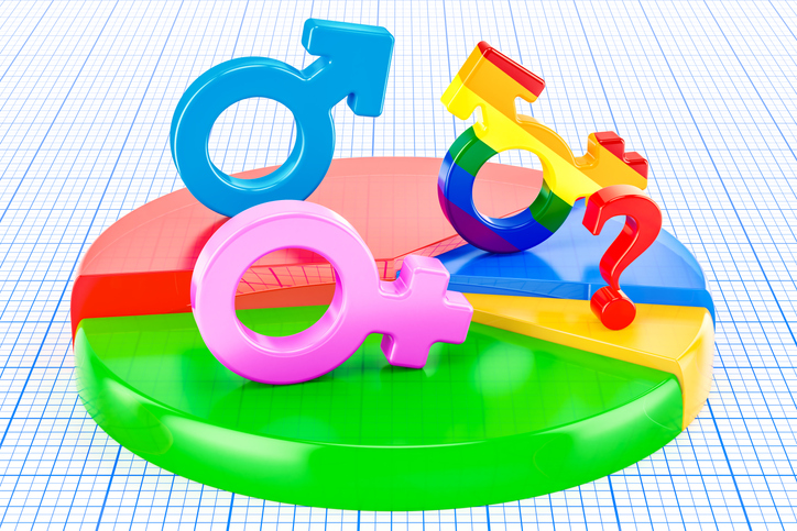 Sexual health and gender-affirming care